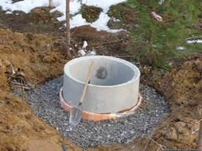 Что понадобится для проведения воды из колодца в дом