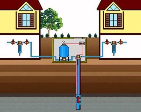 Преимущества и недостатки централизованного водоснабжения